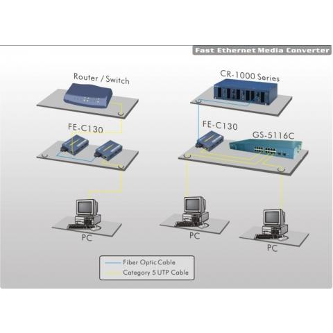 RUBYtech FE-C130ST 10//100Base-TX to 100Base-FX FE Media Converter w//LFP ST MM